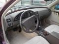 obrázek vozu MERCEDES-BENZ C  180 90kW